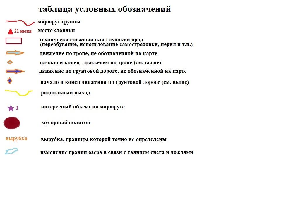 tablica-uslovnykh-oboznachenijj.jpg